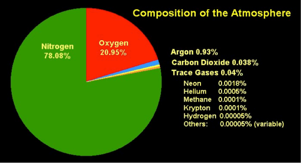 Composite Gas Graph .png