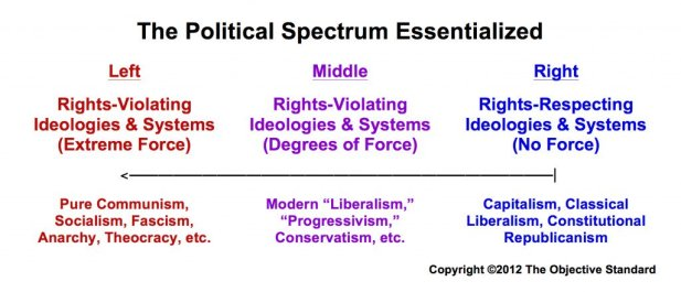 Political-Spectrum-Essentialized6-1024x441.jpg